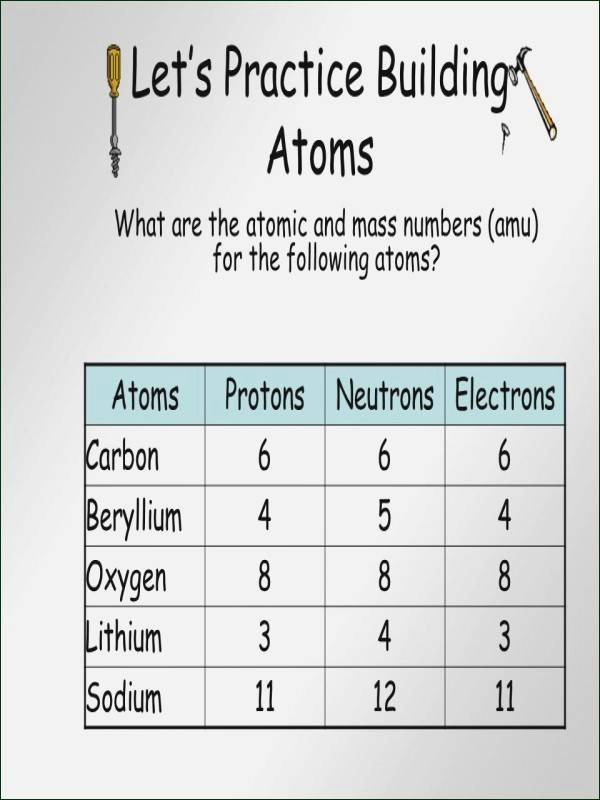 Protons Neutrons and Electrons Worksheet Inspirational Calculating Protons Neutrons and Electrons Worksheet