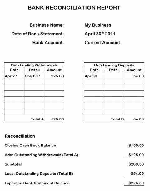Reconciling A Bank Statement Worksheet Free Bank Reconciliation Statements