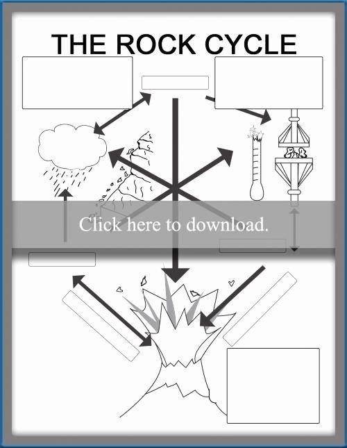 Rock Cycle Worksheet Middle School Fresh Rock Cycle