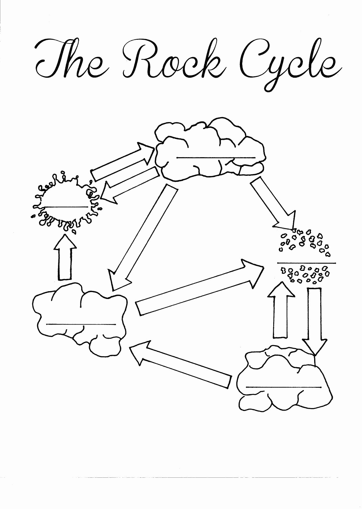 Rock Cycle Worksheet Middle School Ideas Pin by Megan Escobar Olsen On Teaching Middle School