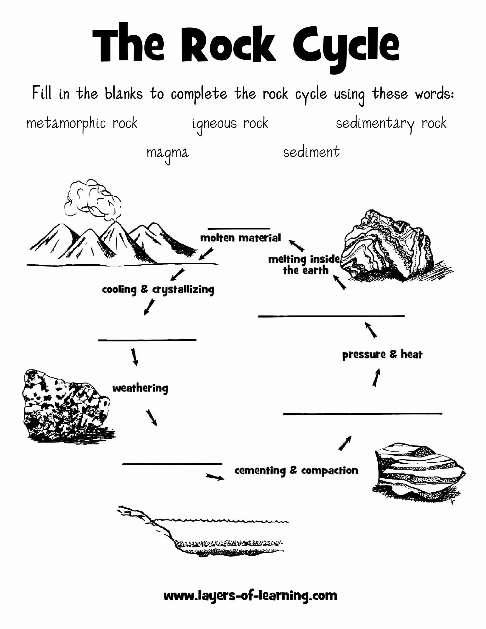 Rock Cycle Worksheet Middle School Ideas Rock Cycle Worksheet Layers Of Learning
