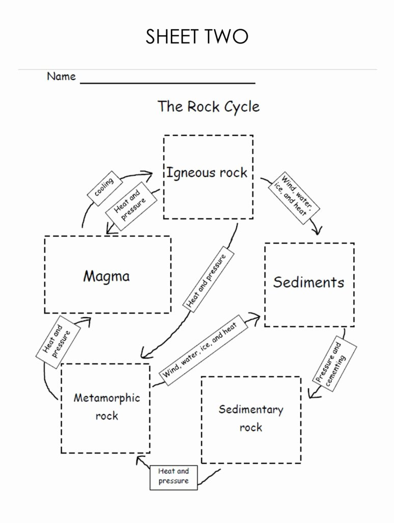 Rock Cycle Worksheet Middle School Printable My Book About Rocks Worksheets – Lyric Power Publishing Llc
