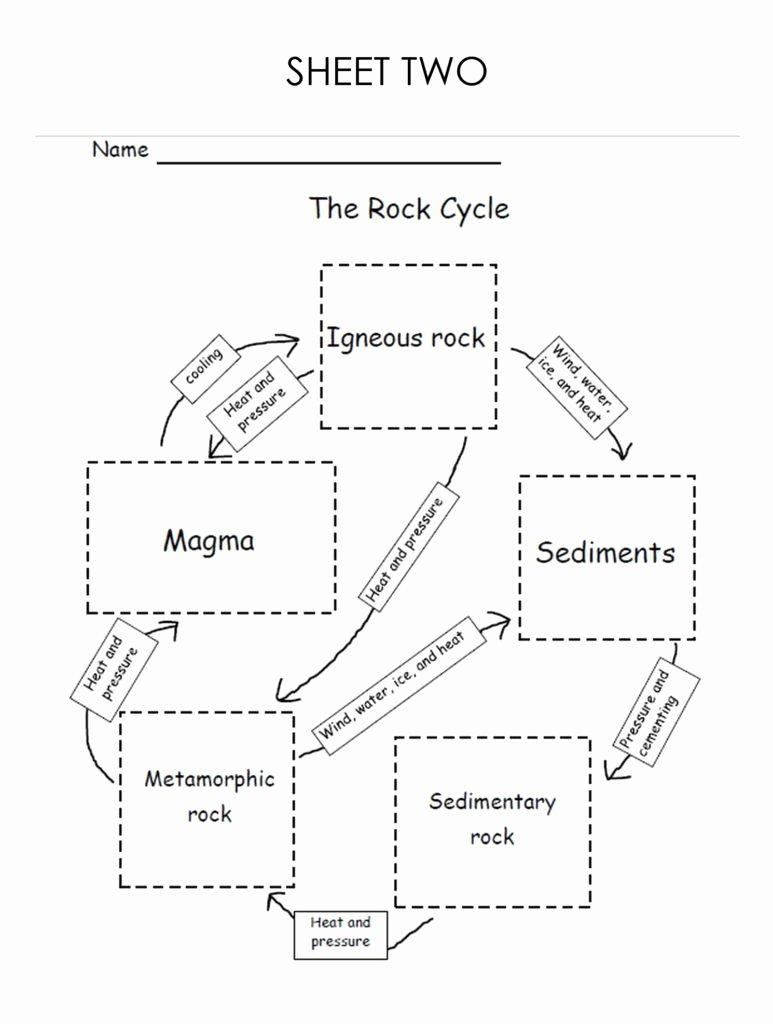 Rock Cycle Worksheet Middle School Printable My Book About Rocks Worksheets – Lyric Power Publishing Llc