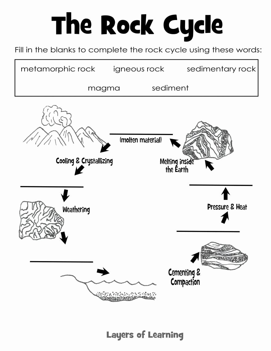 Rock Cycle Worksheet Middle School top Diagram the Rock Cycle Worksheet